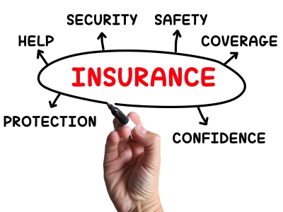 state of the insurance industry
